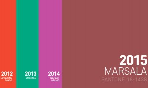 Pantone's Colors for the past 4 years