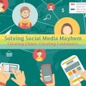Workshop: Solving Social Media Mayhem – Clearing Chaos and Creating Customers